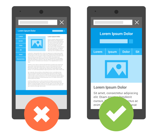responsive web design yes and no